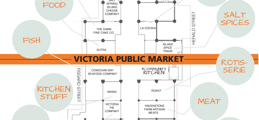 Victoria Public Market - Take The Tour